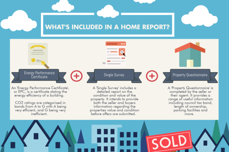 what is a home report